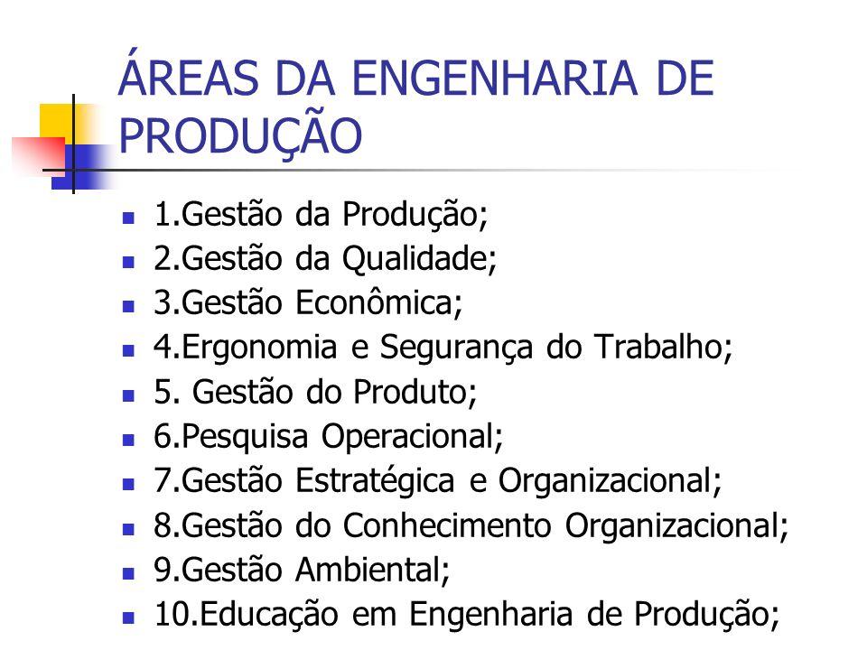 ÁREAS DA ENGENHARIA DE PRODUÇÃO 1.Gestão da Produção; 2.Gestão da Qualidade; 3.Gestão Econômica; 4.Ergonomia e Segurança do Trabalho; 5. Gestão do Pro
