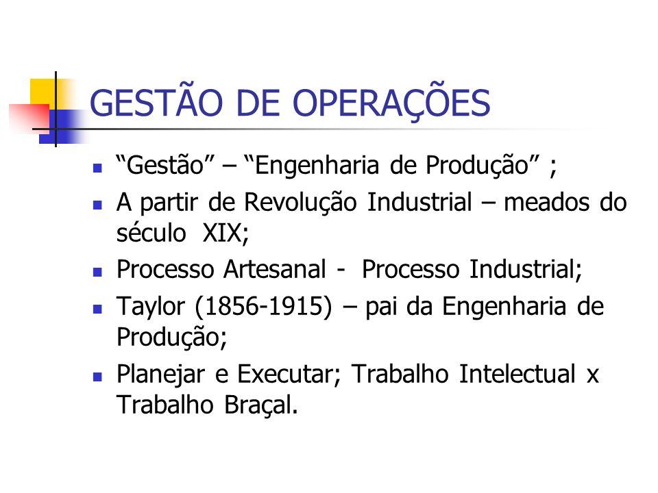 GESTÃO DE OPERAÇÕES Gestão – Engenharia de Produção ; A partir de Revolução Industrial – meados do século XIX; Processo Artesanal - Processo Industria