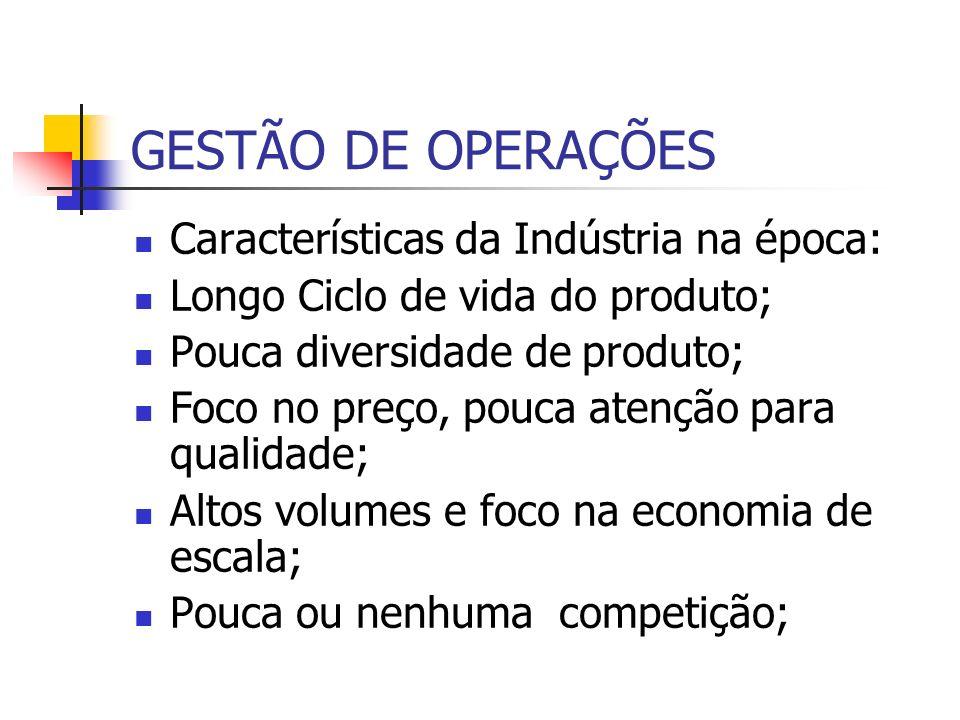 GESTÃO DE OPERAÇÕES Características da Indústria na época: Longo Ciclo de vida do produto; Pouca diversidade de produto; Foco no preço, pouca atenção