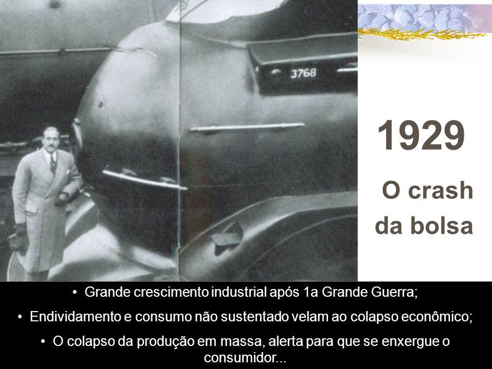 1929 O crash da bolsa Grande crescimento industrial após 1a Grande Guerra; Endividamento e consumo não sustentado velam ao colapso econômico; O colaps