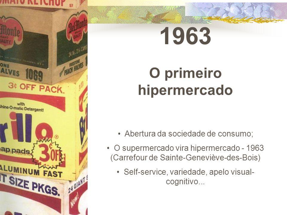 1963 O primeiro hipermercado Abertura da sociedade de consumo; O supermercado vira hipermercado - 1963 (Carrefour de Sainte-Geneviève-des-Bois) Self-s