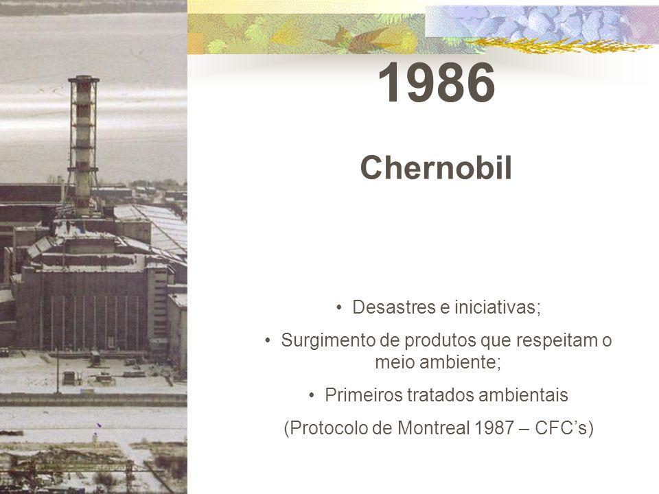 1986 Chernobil Desastres e iniciativas; Surgimento de produtos que respeitam o meio ambiente; Primeiros tratados ambientais (Protocolo de Montreal 198