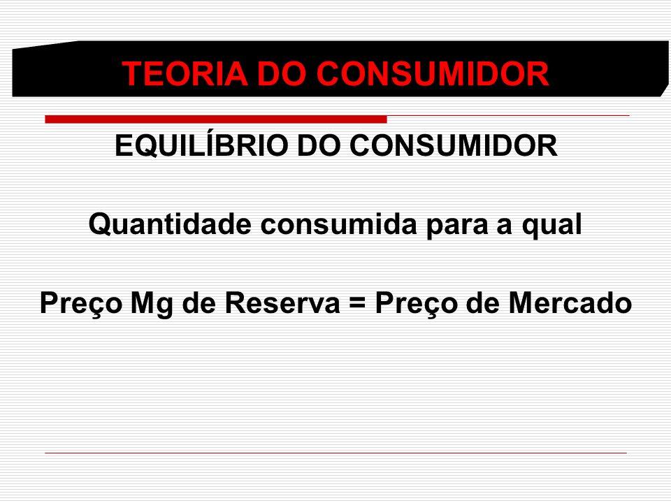 TEORIA DO CONSUMIDOR EQUILÍBRIO DO CONSUMIDOR Quantidade consumida para a qual Preço Mg de Reserva = Preço de Mercado