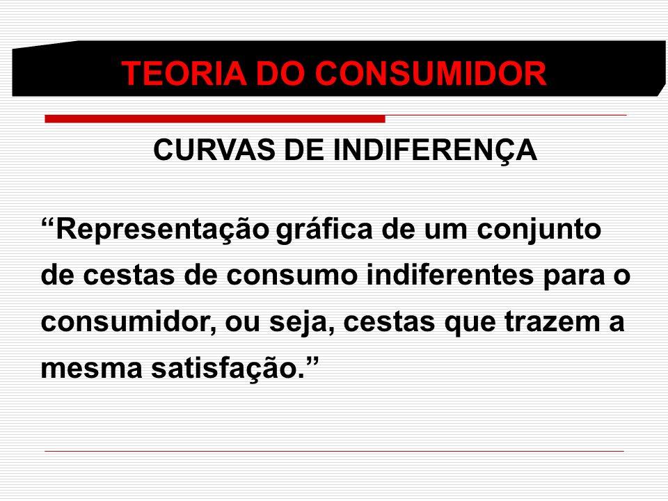 TEORIA DO CONSUMIDOR CURVAS DE INDIFERENÇA Representação gráfica de um conjunto de cestas de consumo indiferentes para o consumidor, ou seja, cestas q