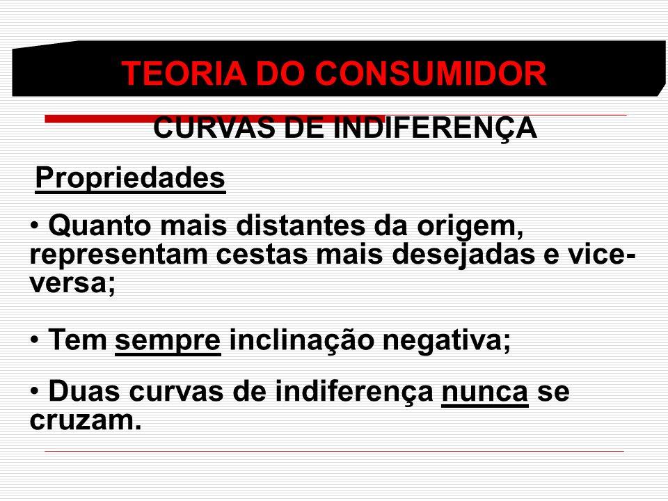 TEORIA DO CONSUMIDOR CURVAS DE INDIFERENÇA Propriedades Quanto mais distantes da origem, representam cestas mais desejadas e vice- versa; Tem sempre i