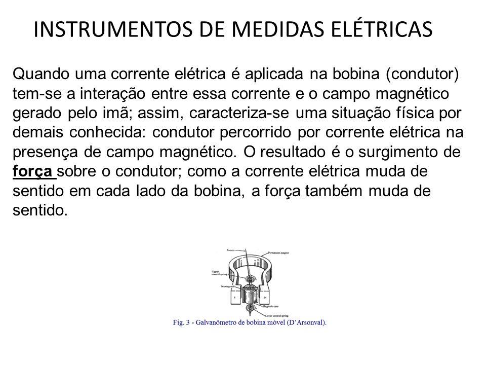 INSTRUMENTOS DE MEDIDAS ELÉTRICAS Quando uma corrente elétrica é aplicada na bobina (condutor) tem-se a interação entre essa corrente e o campo magnét