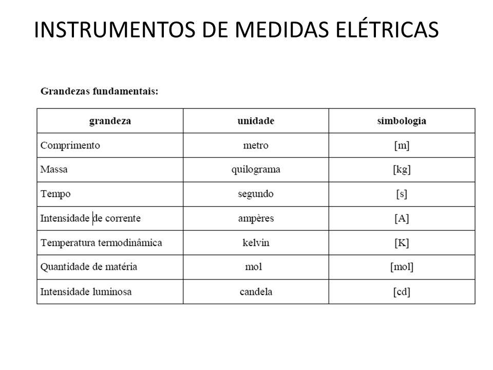 INSTRUMENTOS DE MEDIDAS ELÉTRICAS INSTRUMENTO BOBINA MÓVEL O mais utilizado instrumento analógico é o do tipo bobina móvel , também chamado galvanômetro de DArsonval e o seu princípio de funcionamento está mostrado na fig.