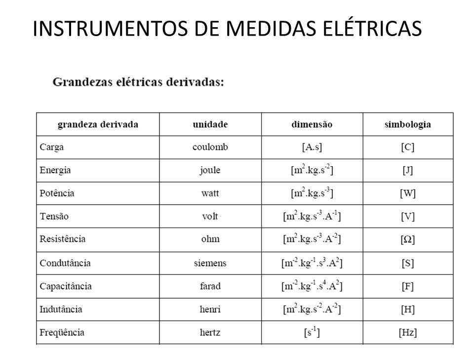 INSTRUMENTOS DE MEDIDAS ELÉTRICAS Quando uma corrente elétrica é aplicada na bobina (condutor) tem-se a interação entre essa corrente e o campo magnético gerado pelo imã; assim, caracteriza-se uma situação física por demais conhecida: condutor percorrido por corrente elétrica na presença de campo magnético.