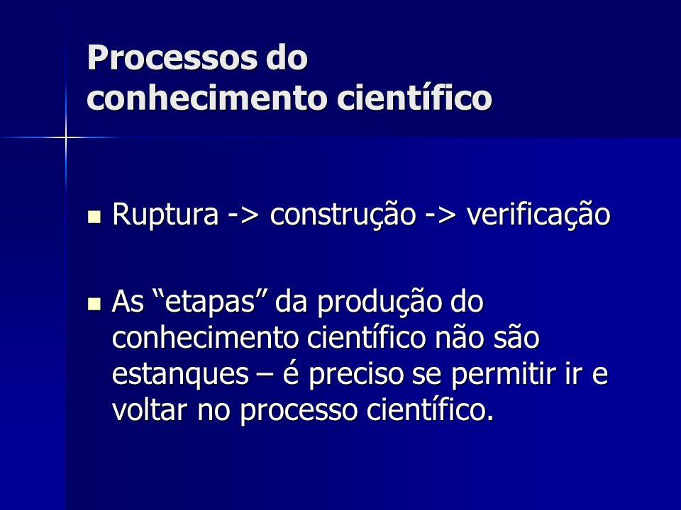 Processos do conhecimento científico Ruptura -> construção -> verificação Ruptura -> construção -> verificação As etapas da produção do conhecimento c