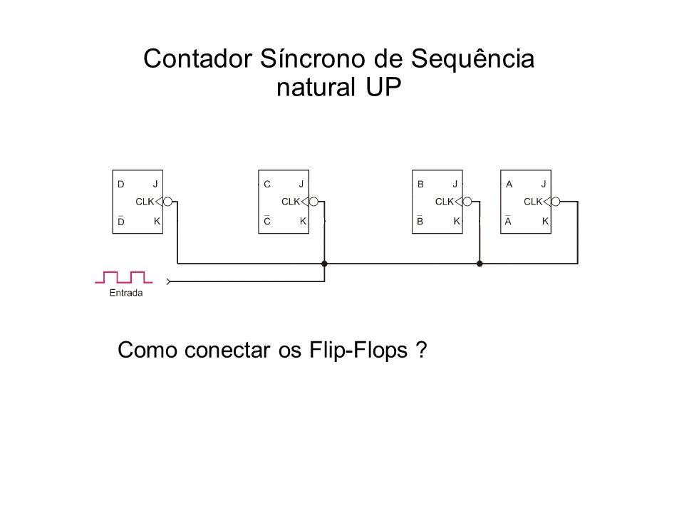 Contador Síncrono de Sequência natural UP Como conectar os Flip-Flops ?