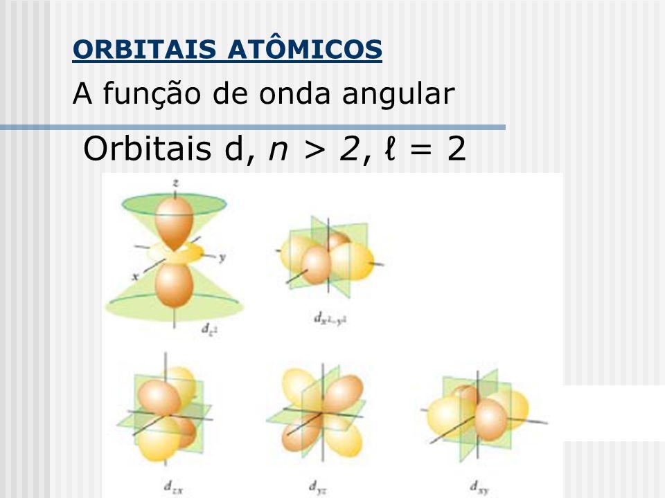 ORBITAIS ATÔMICOS A função de onda angular Orbitais d, n > 2, = 2