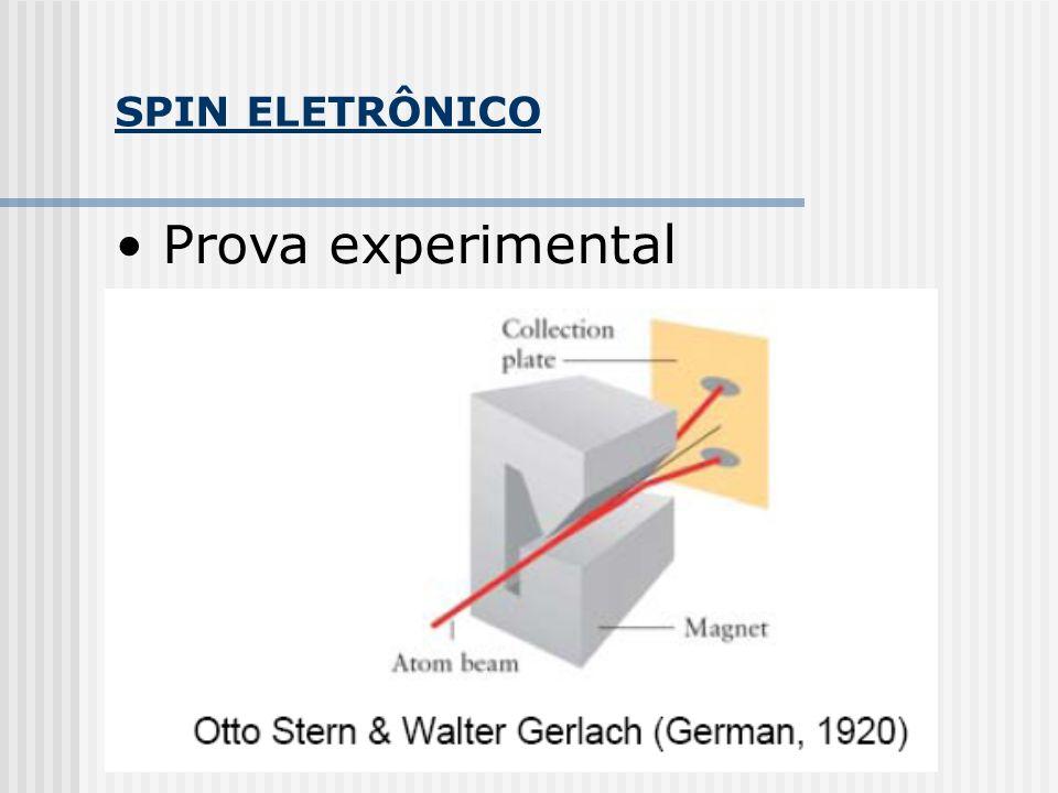 SPIN ELETRÔNICO Prova experimental