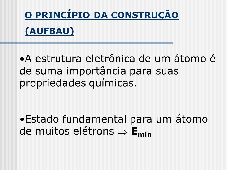 O PRINCÍPIO DA CONSTRUÇÃO (AUFBAU) A estrutura eletrônica de um átomo é de suma importância para suas propriedades químicas. Estado fundamental para u