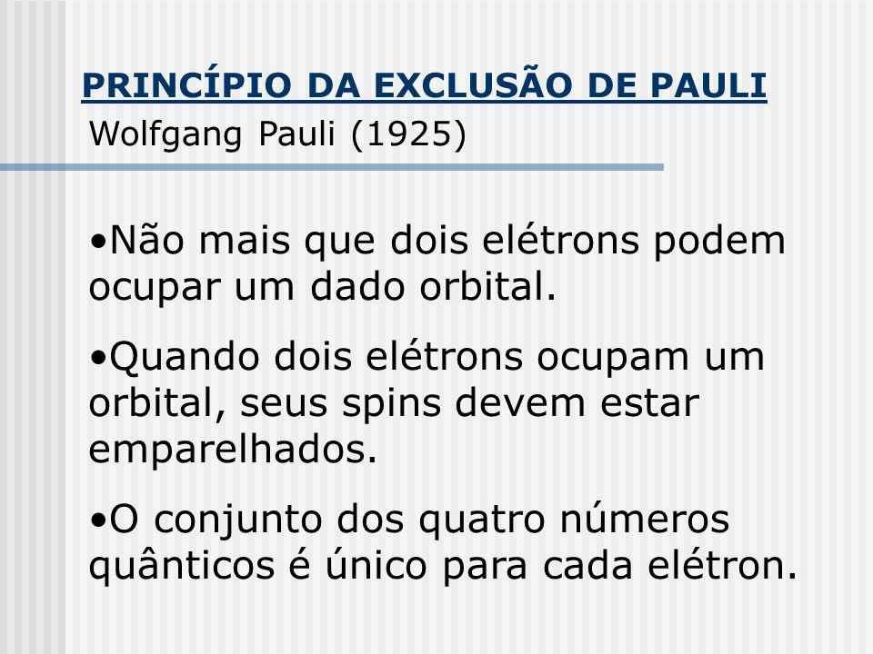 PRINCÍPIO DA EXCLUSÃO DE PAULI Wolfgang Pauli (1925) Não mais que dois elétrons podem ocupar um dado orbital. Quando dois elétrons ocupam um orbital,
