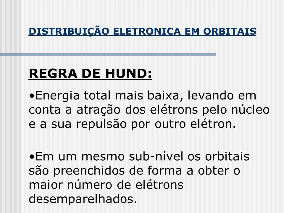 DISTRIBUIÇÃO ELETRONICA EM ORBITAIS REGRA DE HUND: Energia total mais baixa, levando em conta a atração dos elétrons pelo núcleo e a sua repulsão por