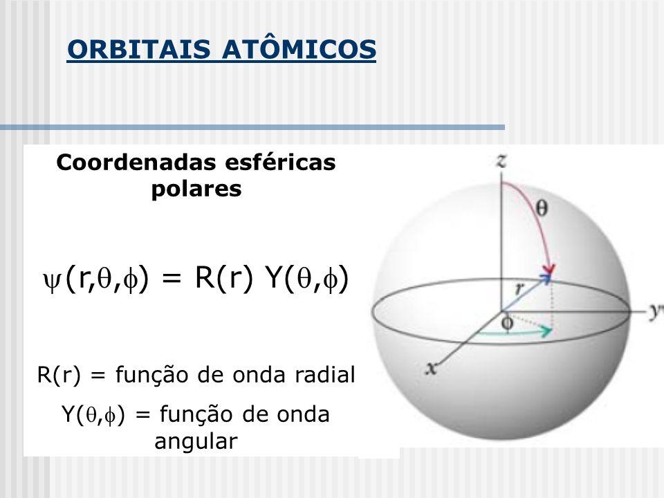 ORBITAIS ATÔMICOS Coordenadas esféricas polares (r,,) = R(r) Y(,) R(r) = função de onda radial Y(,) = função de onda angular