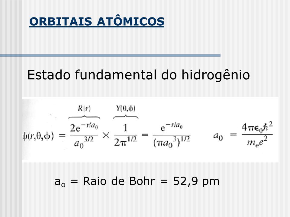 ORBITAIS ATÔMICOS A função de onda é especificada por três números quânticos: - Número quântico principal: especifica a energia do orbital - Número quântico de momento angular: subcamadas - Número quântico magnético: orbitais individuais