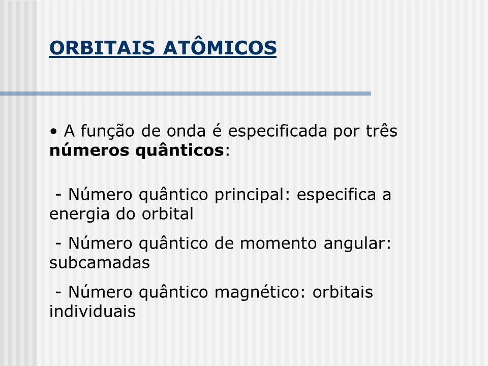 ORBITAIS ATÔMICOS A função de onda é especificada por três números quânticos: - Número quântico principal: especifica a energia do orbital - Número qu