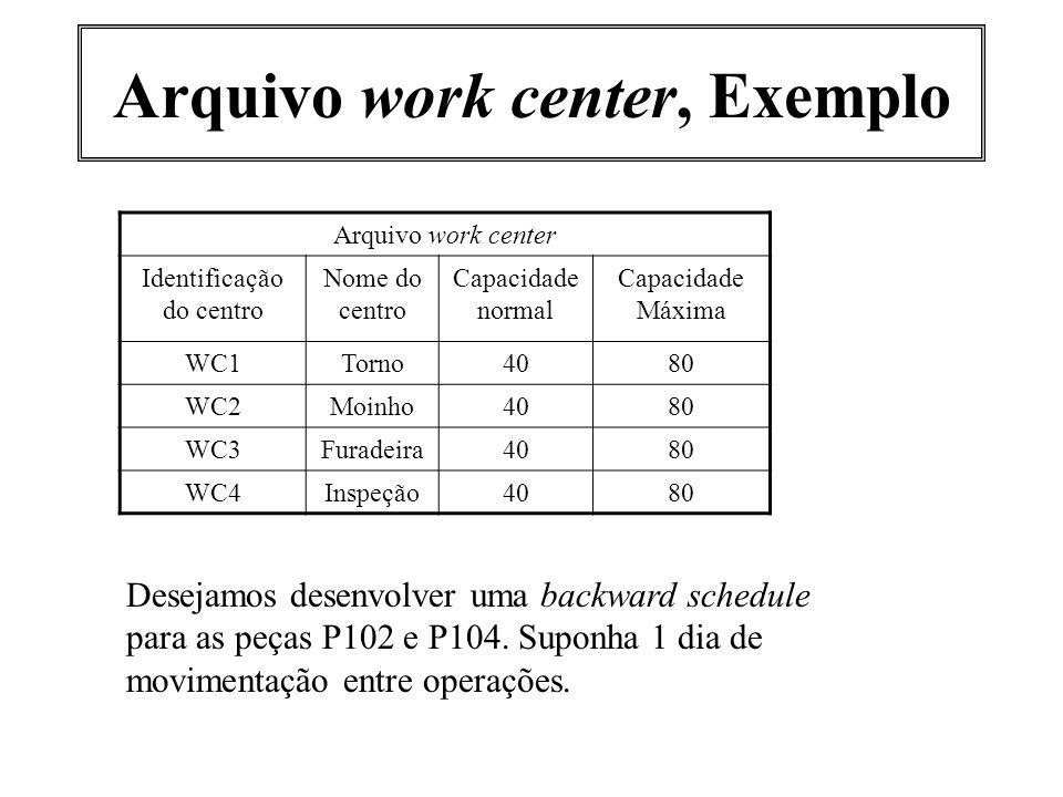 Arquivo work center, Exemplo Arquivo work center Identificação do centro Nome do centro Capacidade normal Capacidade Máxima WC1Torno4080 WC2Moinho4080
