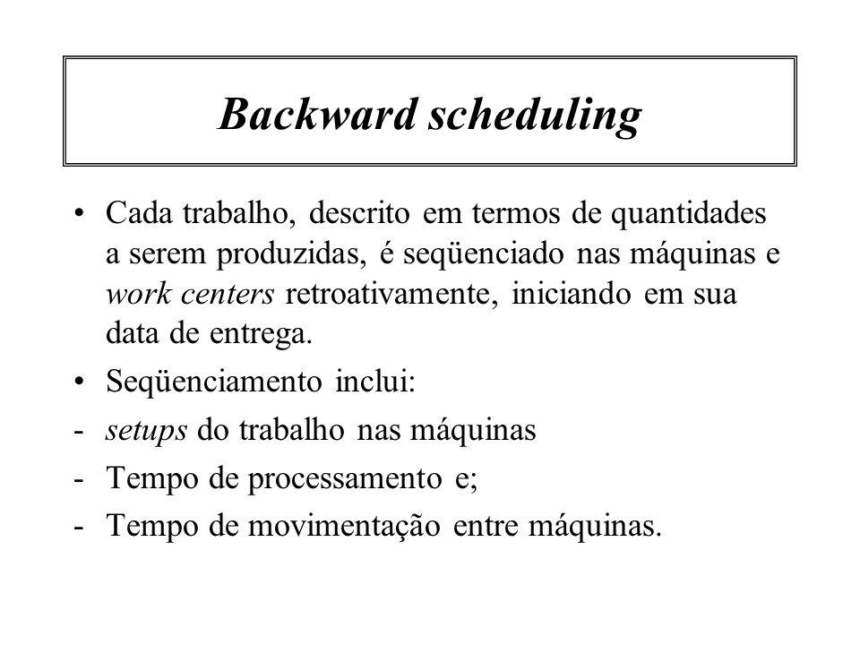 Backward scheduling Cada trabalho, descrito em termos de quantidades a serem produzidas, é seqüenciado nas máquinas e work centers retroativamente, in
