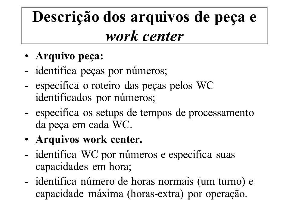 Descrição dos arquivos de peça e work center Arquivo peça: -identifica peças por números; -especifica o roteiro das peças pelos WC identificados por n
