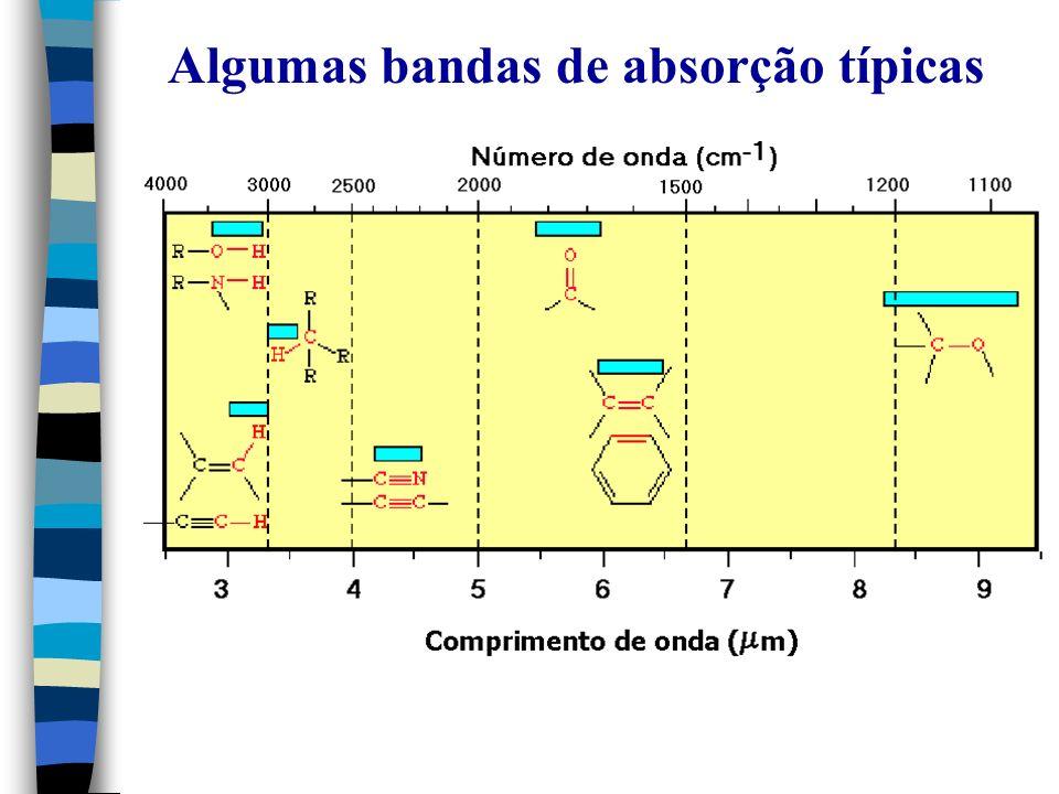 Algumas bandas de absorção típicas