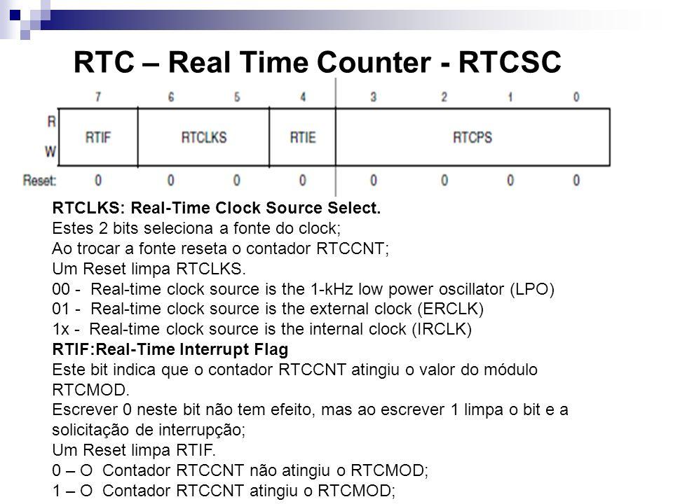 Período do prescaler: RTC – Real Time Counter