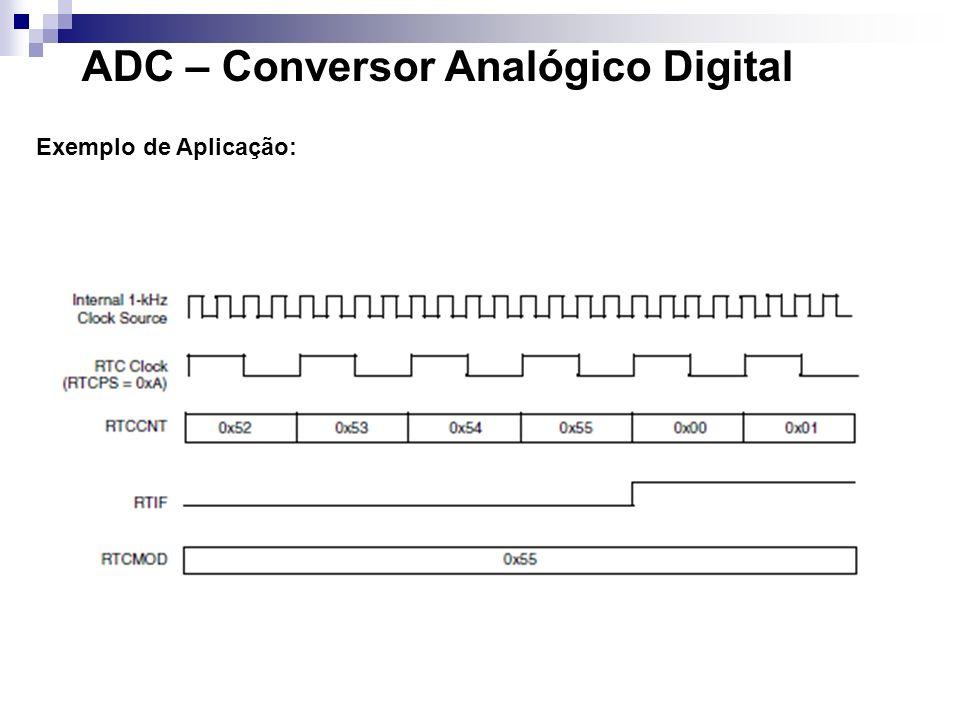 ADC – Conversor Analógico Digital Exemplo de Aplicação: