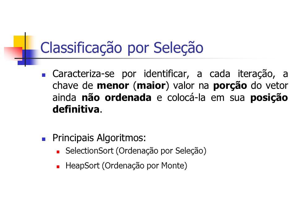 SelectionSort (Ordem Crescente) Princípio de classificação A seleção da menor chave é feita por pesquisa seqüencial.