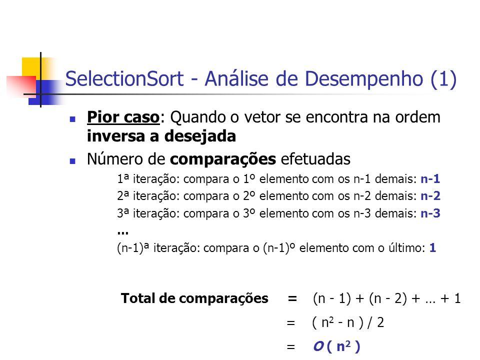 SelectionSort – Análise de Desempenho (2) Melhor caso: Quando o vetor já se encontra ordenado Total de comparações =(n - 1) + (n - 2) + … + 1 = ( n 2 - n ) / 2 = O ( n 2 ) Número de comparações efetuadas 1ª iteração: compara o 1º elemento com os n-1 demais: n-1 2ª iteração: compara o 2º elemento com os n-2 demais: n-2 3ª iteração: compara o 3º elemento com os n-3 demais: n-3 … (n-1)ª iteração: compara o (n-1)º elemento com o último: 1