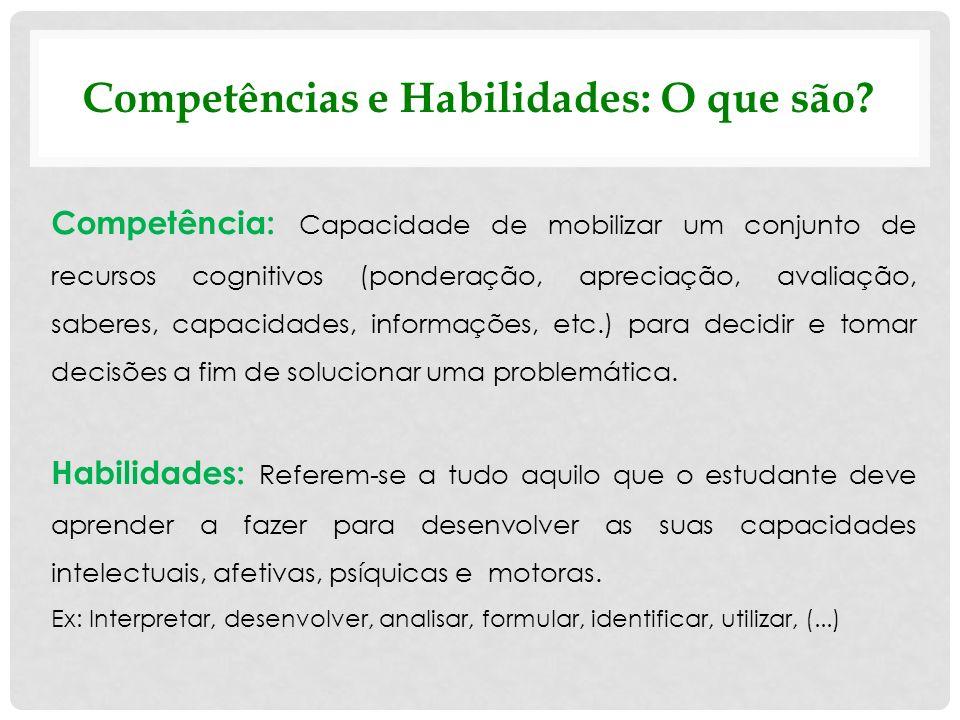 Competências e Habilidades: O que são? Competência: Capacidade de mobilizar um conjunto de recursos cognitivos (ponderação, apreciação, avaliação, sab