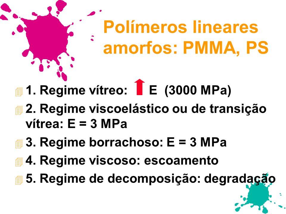 Polímeros lineares amorfos: PMMA, PS 4 1. Regime vítreo: E (3000 MPa) 4 2. Regime viscoelástico ou de transição vítrea: E = 3 MPa 4 3. Regime borracho