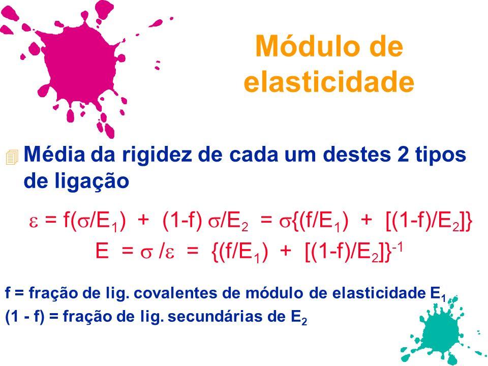 Módulo de elasticidade 4 Média da rigidez de cada um destes 2 tipos de ligação = f( /E 1 ) + (1-f) /E 2 = {(f/E 1 ) + [(1-f)/E 2 ]} E = / = {(f/E 1 )