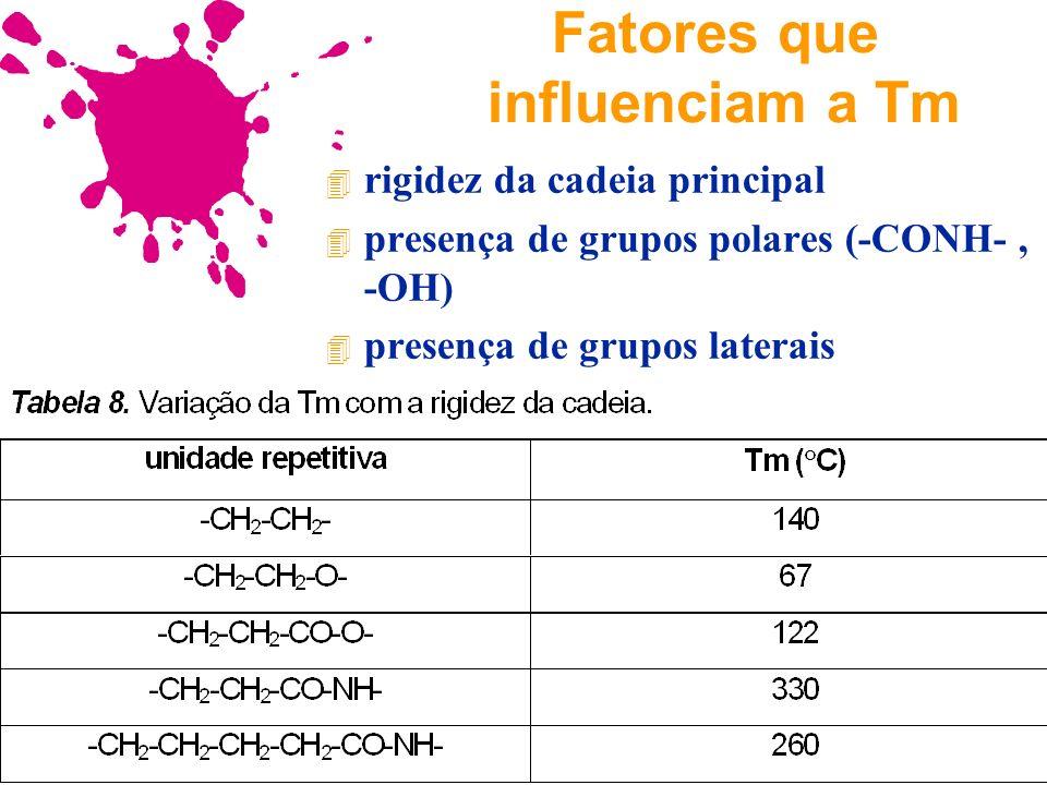 Fatores que influenciam a Tm 4 rigidez da cadeia principal 4 presença de grupos polares (-CONH-, -OH) 4 presença de grupos laterais