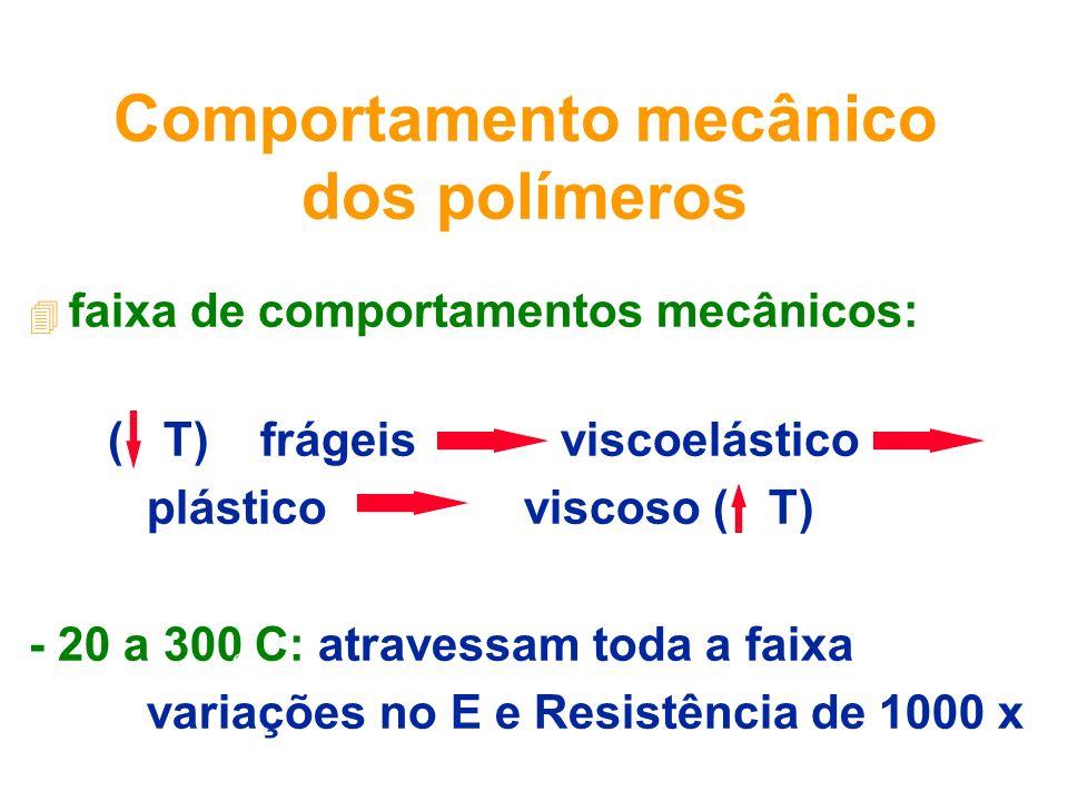 Comportamento mecânico dos polímeros 4 faixa de comportamentos mecânicos: ( T) frágeis viscoelástico plástico viscoso ( T) - 20 a 300 C: atravessam to