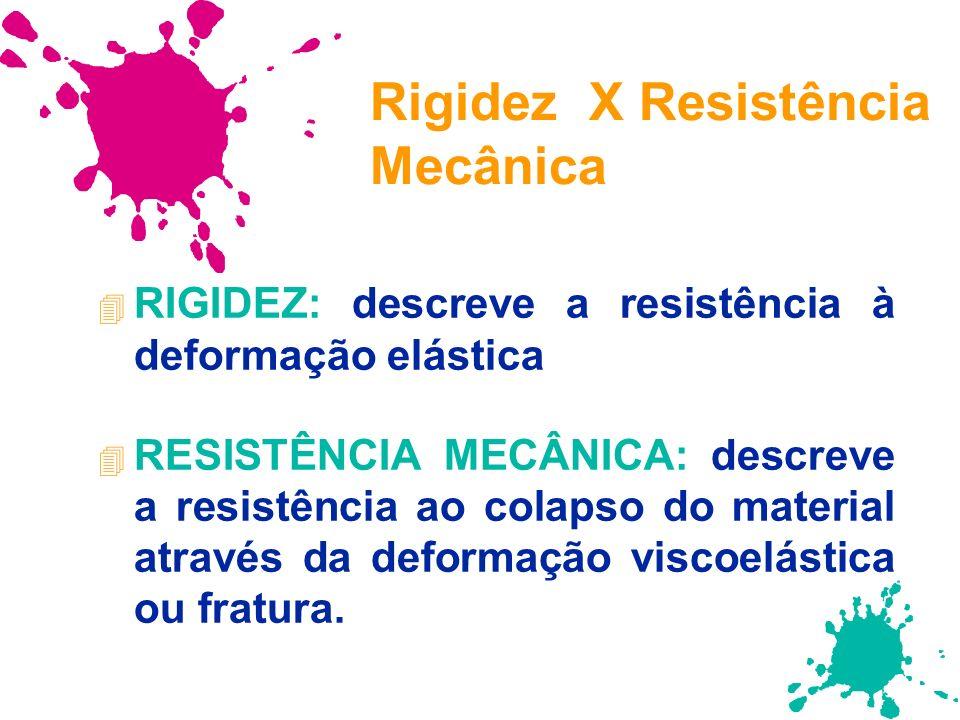 Rigidez X Resistência Mecânica 4 RIGIDEZ: descreve a resistência à deformação elástica 4 RESISTÊNCIA MECÂNICA: descreve a resistência ao colapso do ma