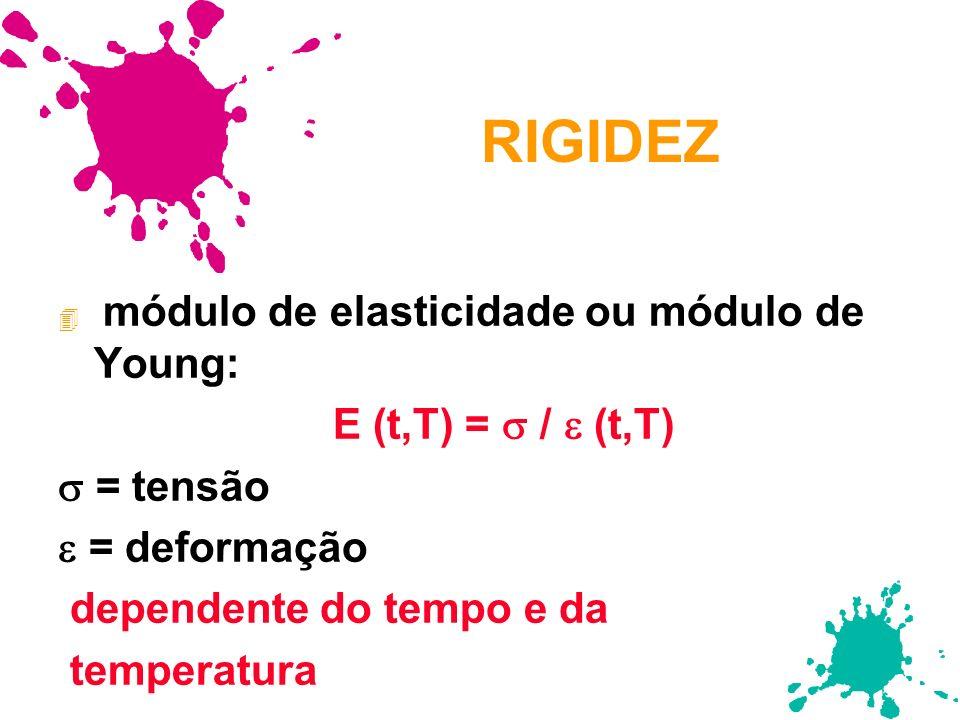 RIGIDEZ 4 módulo de elasticidade ou módulo de Young: E (t,T) = / (t,T) = tensão = deformação dependente do tempo e da temperatura