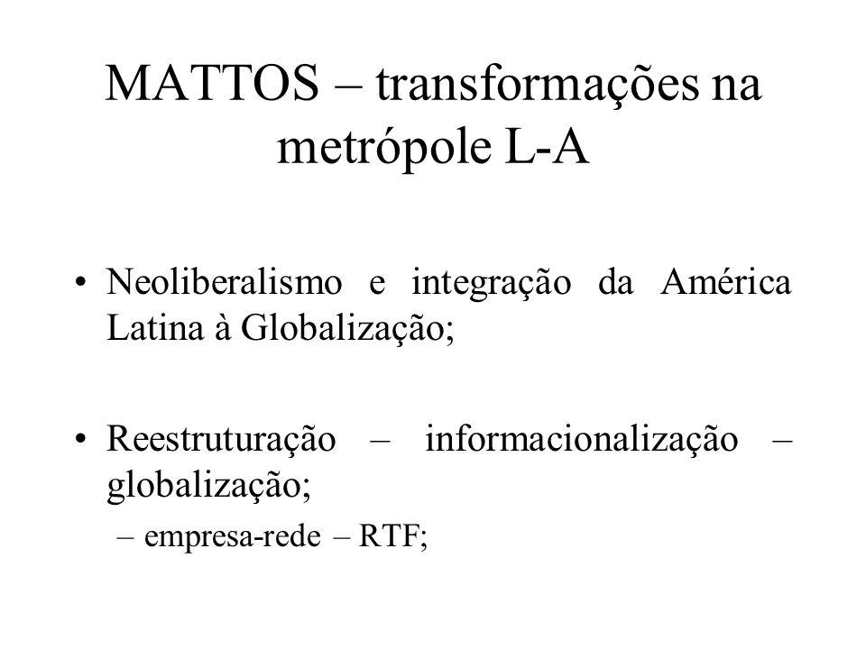 MATTOS – transformações na metrópole L-A Neoliberalismo e integração da América Latina à Globalização; Reestruturação – informacionalização – globaliz
