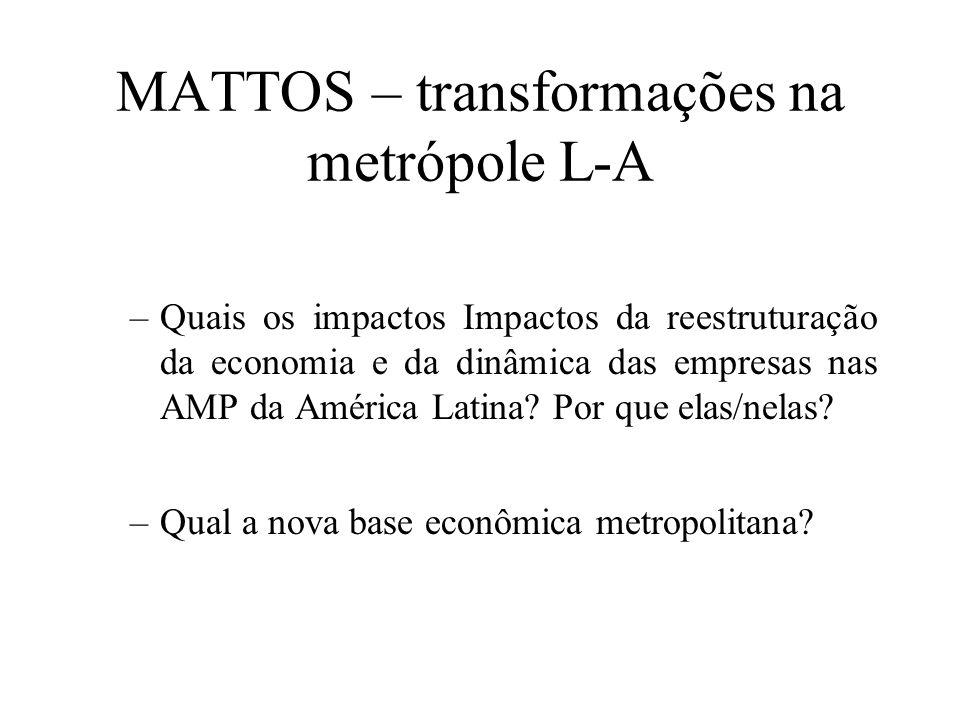 MATTOS – transformações na metrópole L-A –Quais os impactos Impactos da reestruturação da economia e da dinâmica das empresas nas AMP da América Latin