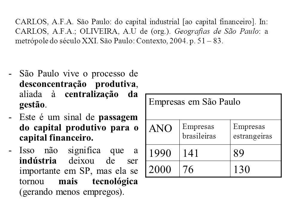 CARLOS, A.F.A. São Paulo: do capital industrial [ao capital financeiro]. In: CARLOS, A.F.A.; OLIVEIRA, A.U de (org.). Geografias de São Paulo: a metró