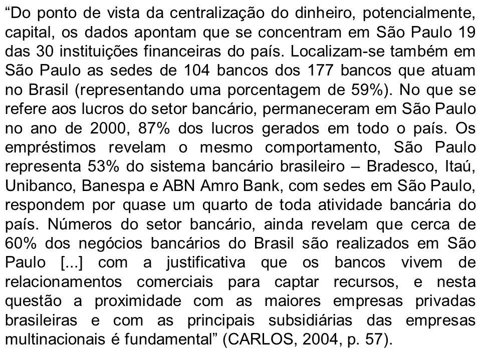 Do ponto de vista da centralização do dinheiro, potencialmente, capital, os dados apontam que se concentram em São Paulo 19 das 30 instituições financ