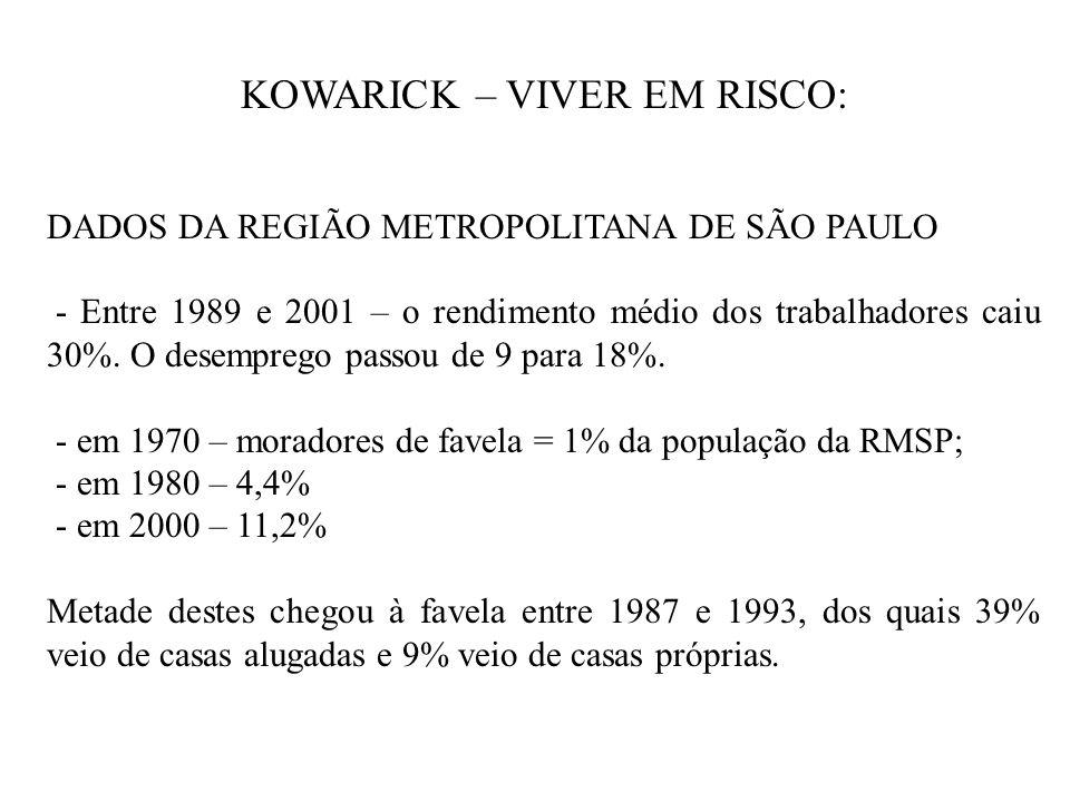 KOWARICK – VIVER EM RISCO: DADOS DA REGIÃO METROPOLITANA DE SÃO PAULO - Entre 1989 e 2001 – o rendimento médio dos trabalhadores caiu 30%. O desempreg