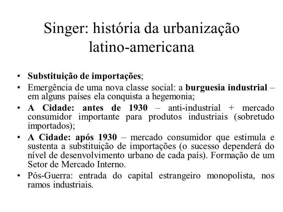 Singer: história da urbanização latino-americana Substituição de importações; Emergência de uma nova classe social: a burguesia industrial – em alguns
