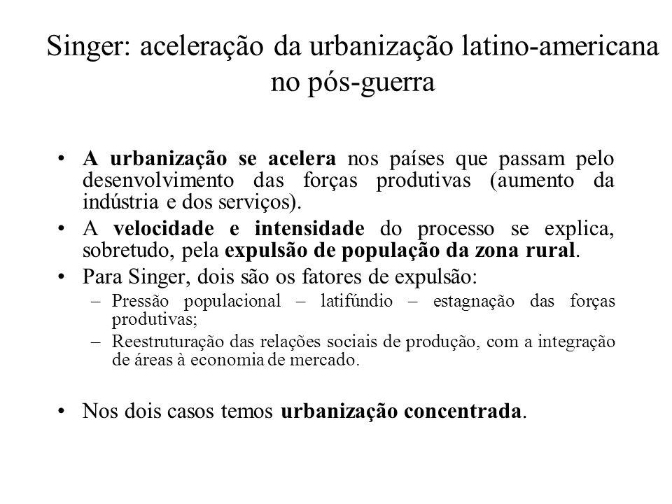 Singer: aceleração da urbanização latino-americana no pós-guerra A urbanização se acelera nos países que passam pelo desenvolvimento das forças produt