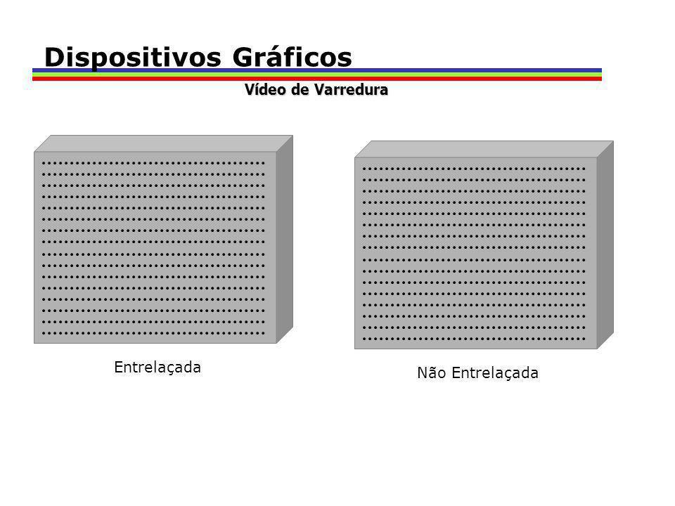 Entrelaçada Não Entrelaçada Dispositivos Gráficos Vídeo de Varredura