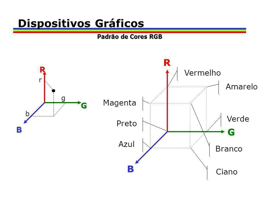 GRB R G B r g b Preto Azul Magenta Vermelho Amarelo Verde Branco Ciano Dispositivos Gráficos Padrão de Cores RGB