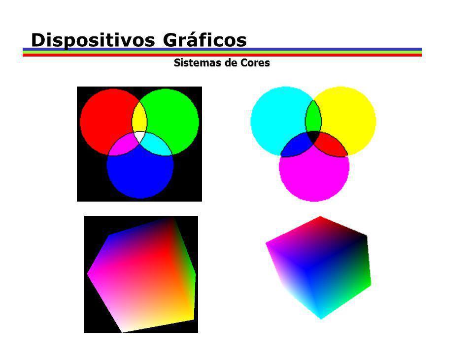Dispositivos Gráficos Sistemas de Cores