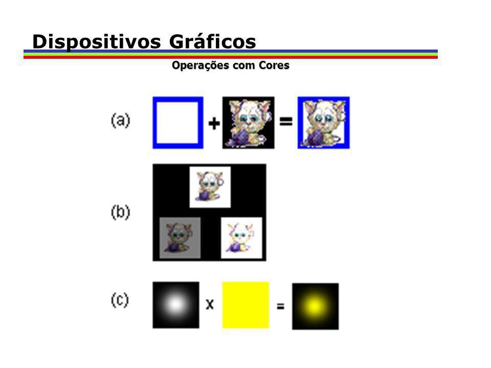 Dispositivos Gráficos Operações com Cores