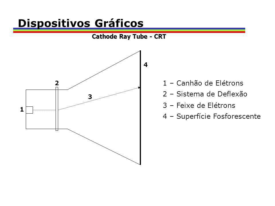 Matricial Dispositivos Gráficos