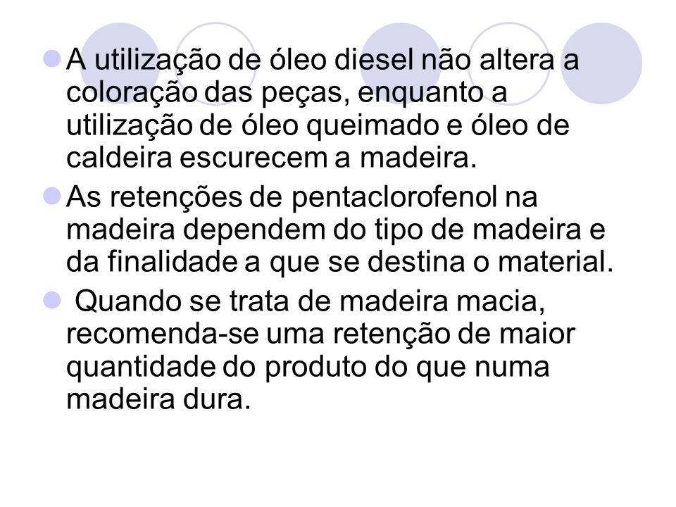 A utilização de óleo diesel não altera a coloração das peças, enquanto a utilização de óleo queimado e óleo de caldeira escurecem a madeira. As retenç